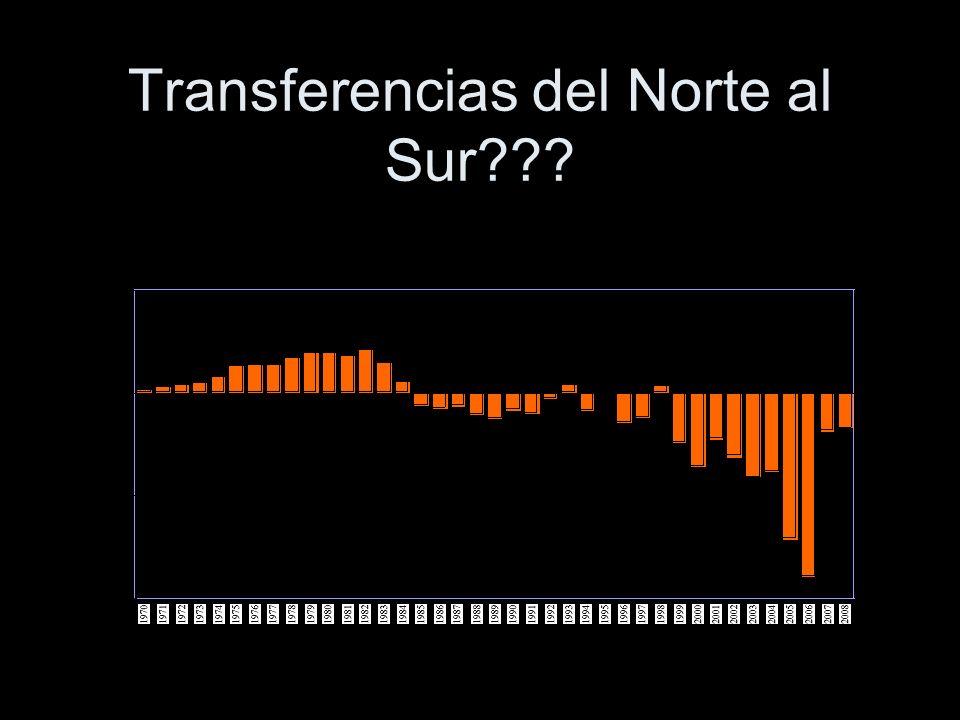 Transferencias del Norte al Sur???