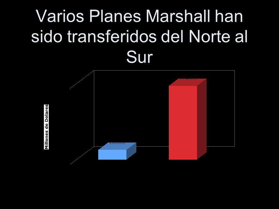 Varios Planes Marshall han sido transferidos del Norte al Sur