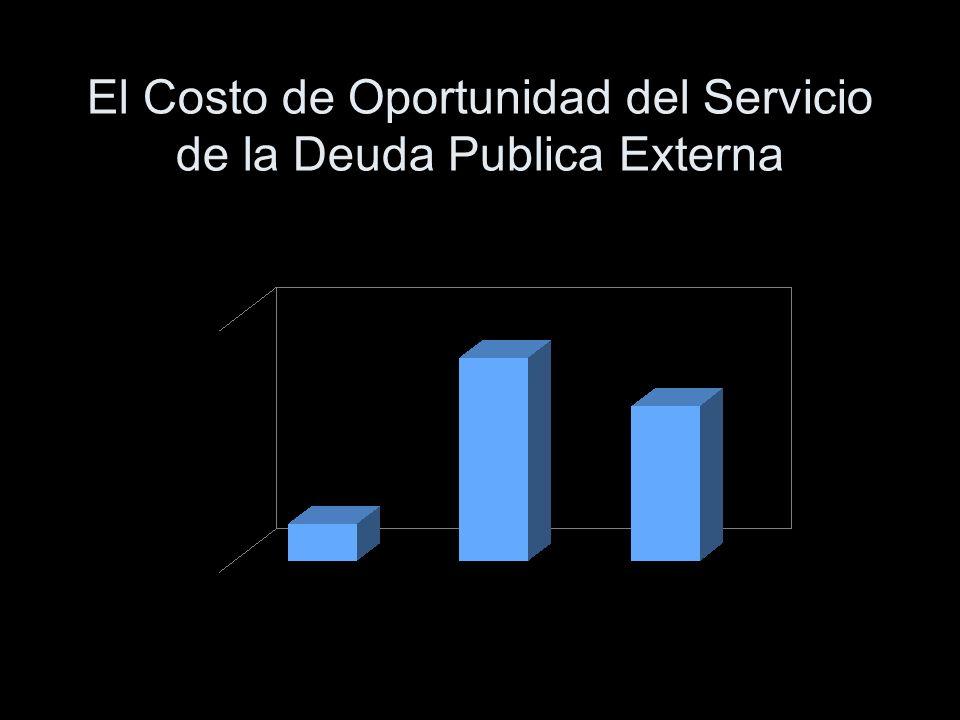 El Costo de Oportunidad del Servicio de la Deuda Publica Externa