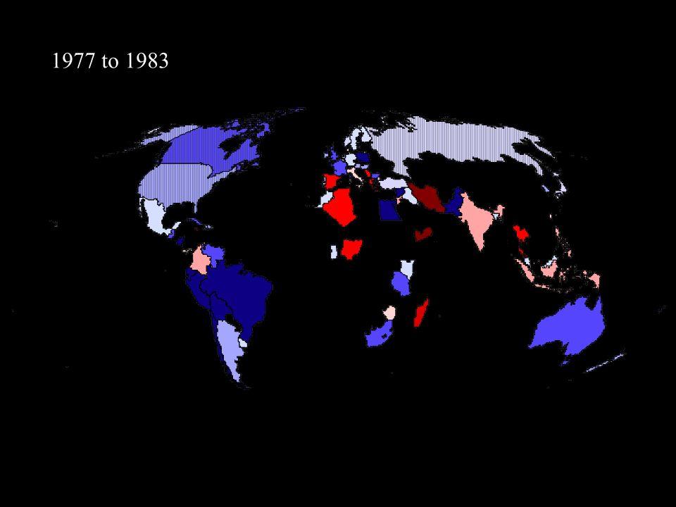 1977 to 1983