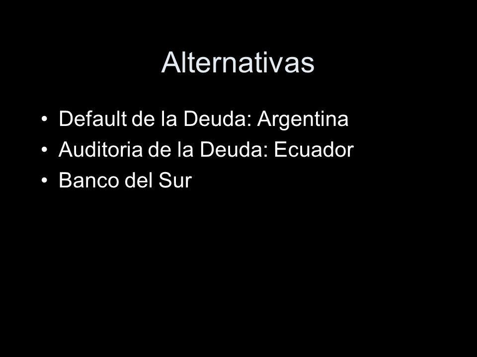 Default de la Deuda: Argentina Auditoria de la Deuda: Ecuador Banco del Sur