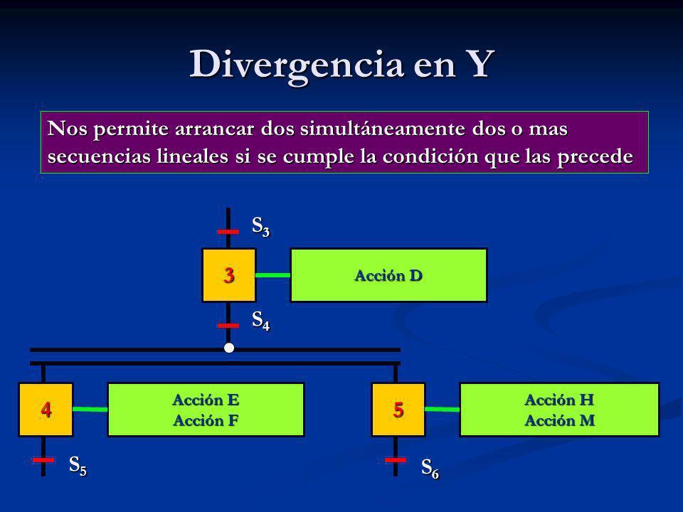 Divergencia en Y Acción D Acción H Acción M Acción E Acción F 3 45 Nos permite arrancar dos simultáneamente dos o mas secuencias lineales si se cumple la condición que las precede S3S3S3S3 S4S4S4S4 S5S5S5S5 S6S6S6S6