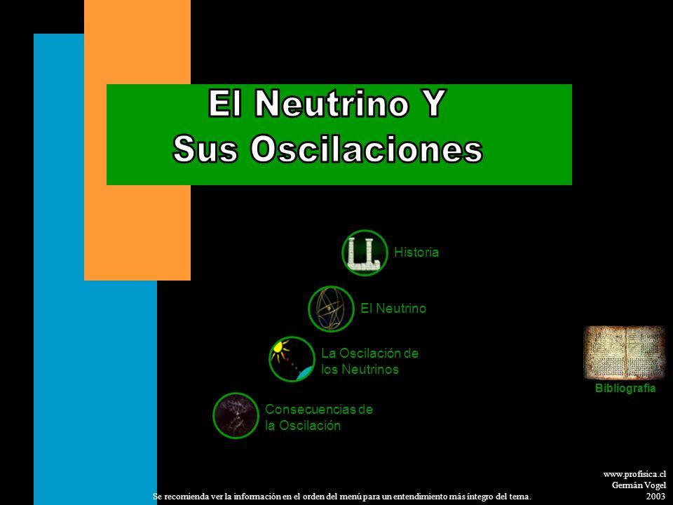 a t r á ss i g u i e n t ei n i c i o La Oscilación de los Neutrinos Consecuencias de la Oscilación El Neutrino Historia www.profisica.cl Germán Vogel