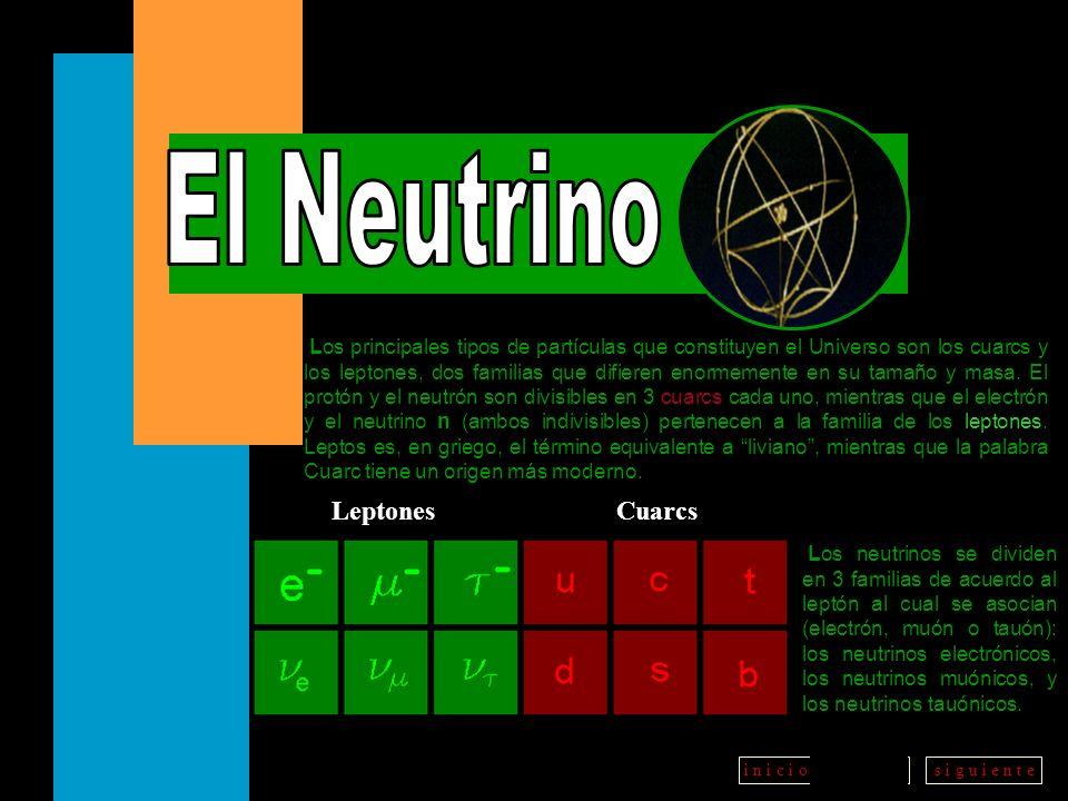 a t r á ss i g u i e n t ei n i c i o Los principales tipos de partículas que constituyen el Universo son los cuarcs y los leptones, dos familias que