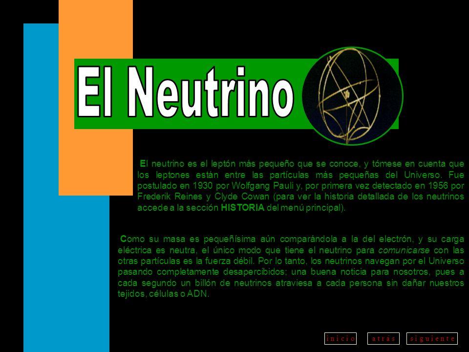 a t r á ss i g u i e n t ei n i c i o El neutrino es el leptón más pequeño que se conoce, y tómese en cuenta que los leptones están entre las partícul