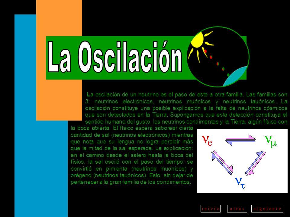a t r á ss i g u i e n t ei n i c i o La oscilación de un neutrino es el paso de este a otra familia. Las familias son 3: neutrinos electrónicos, neut