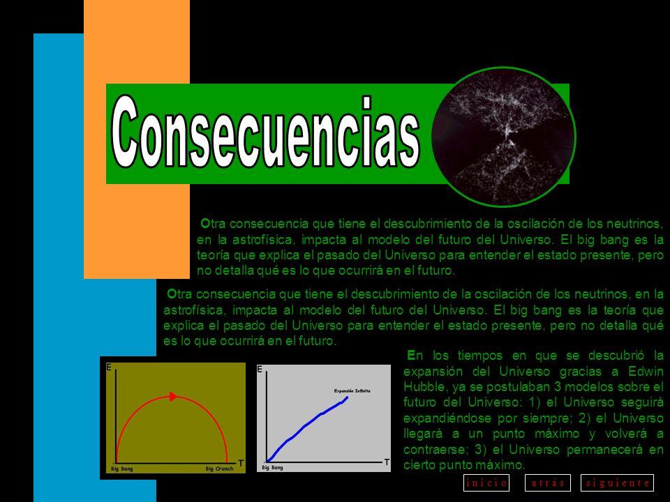a t r á ss i g u i e n t ei n i c i o Otra consecuencia que tiene el descubrimiento de la oscilación de los neutrinos, en la astrofísica, impacta al m