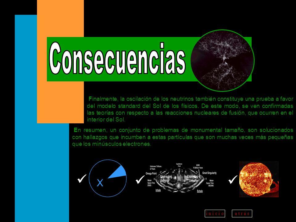 a t r á ss i g u i e n t ei n i c i o Finalmente, la oscilación de los neutrinos también constituye una prueba a favor del modelo standard del Sol de