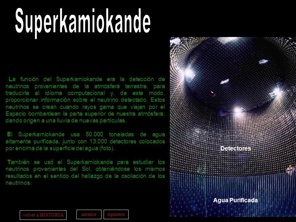 a t r á ss i g u i e n t ei n i c i o La función del Superkamiokande era la detección de neutrinos provenientes de la atmósfera terrestre, para traduc