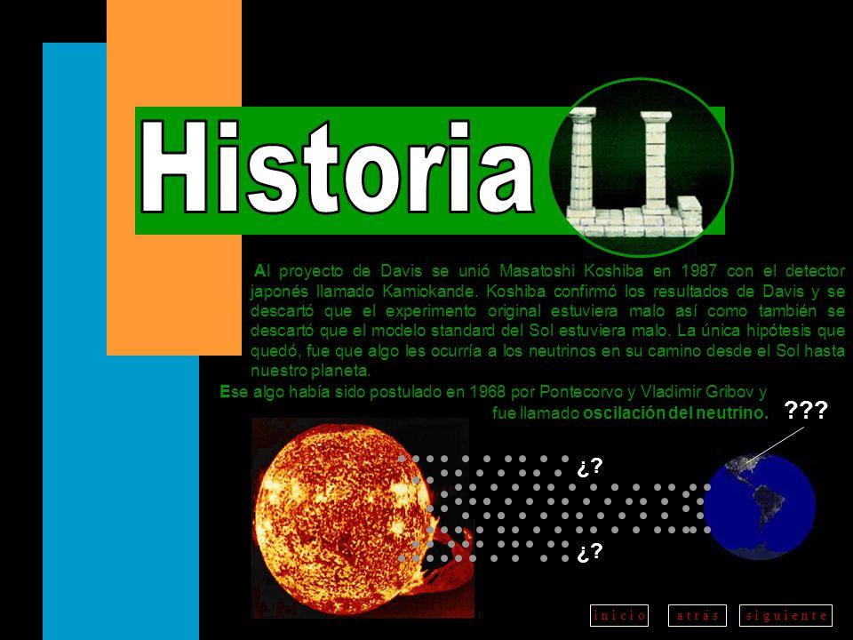 a t r á ss i g u i e n t ei n i c i o Ese algo había sido postulado en 1968 por Pontecorvo y Vladimir Gribov y llamado oscilación del neutrino. ¿? ???
