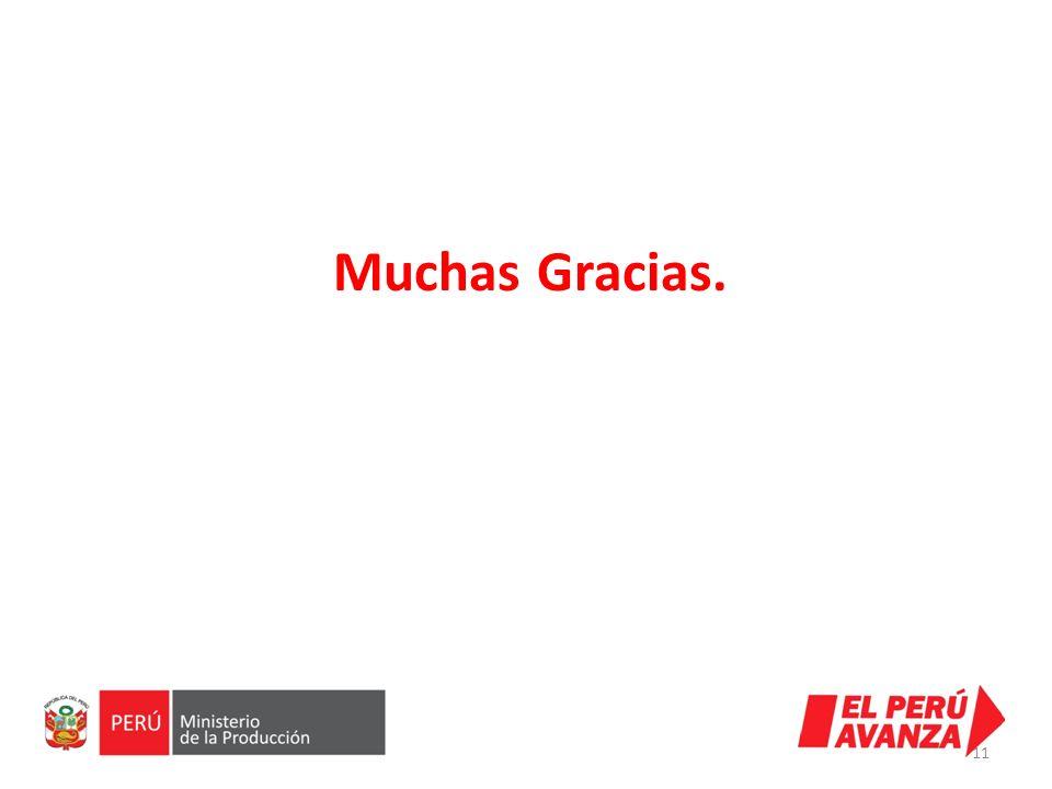 Muchas Gracias. 11