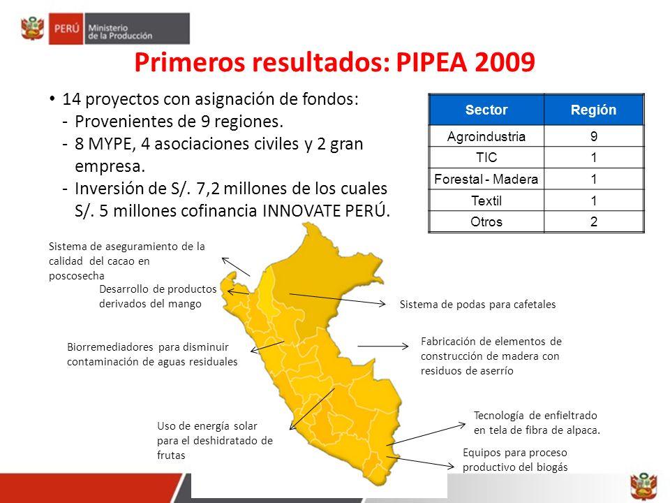 Primeros resultados: PIPEA 2009 Biorremediadores para disminuir contaminación de aguas residuales 14 proyectos con asignación de fondos: -Provenientes