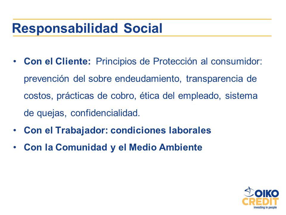 Responsabilidad Social Con el Cliente: Principios de Protección al consumidor: prevención del sobre endeudamiento, transparencia de costos, prácticas