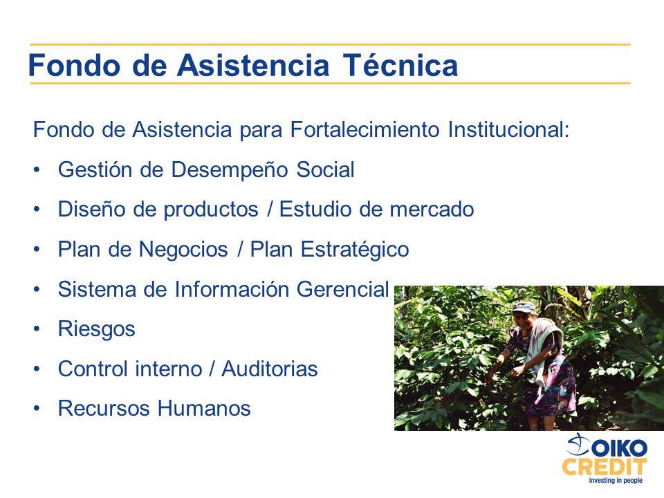 Fondo de Asistencia Técnica Fondo de Asistencia para Fortalecimiento Institucional: Gestión de Desempeño Social Diseño de productos / Estudio de merca