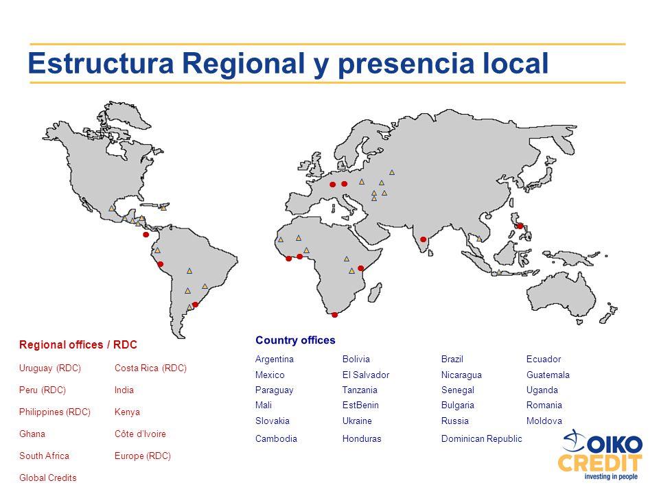 RDC Peru Operaciones en 3 países: Perú, Ecuador y Colombia Total Monto de cartera: Euros 42 millones.