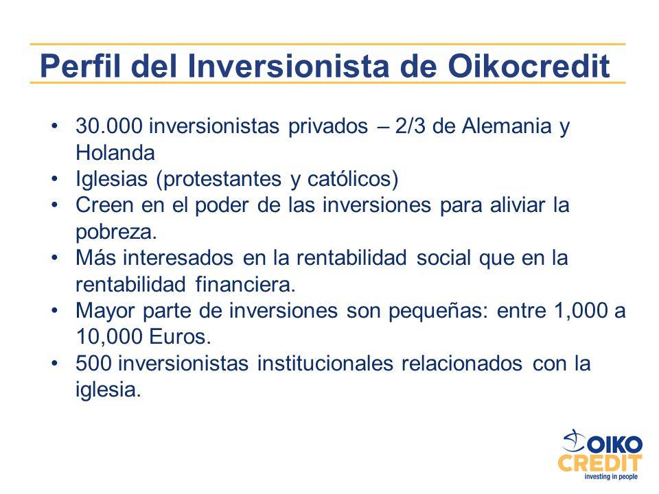 Nuestra misión como inversionistas sociales Invertir en proyectos con balance en: Desempeño Financiero Desempeño Social Scorecard de Riesgos Scorecard de Desempeño Social