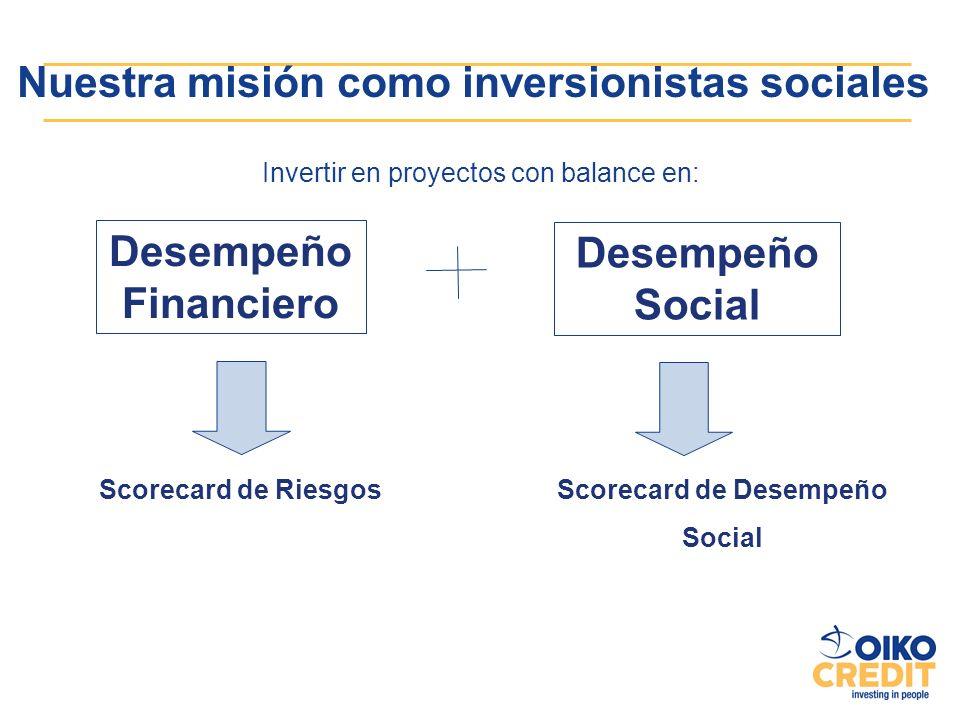 Nuestra misión como inversionistas sociales Invertir en proyectos con balance en: Desempeño Financiero Desempeño Social Scorecard de Riesgos Scorecard