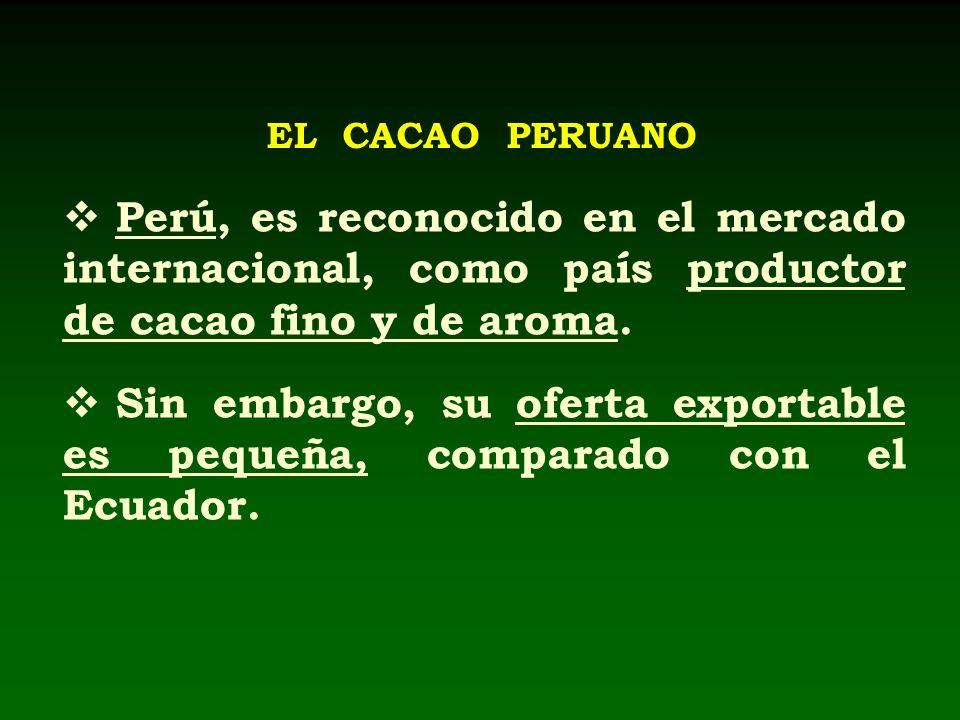 EL CACAO PERUANO Perú, es reconocido en el mercado internacional, como país productor de cacao fino y de aroma. Sin embargo, su oferta exportable es p