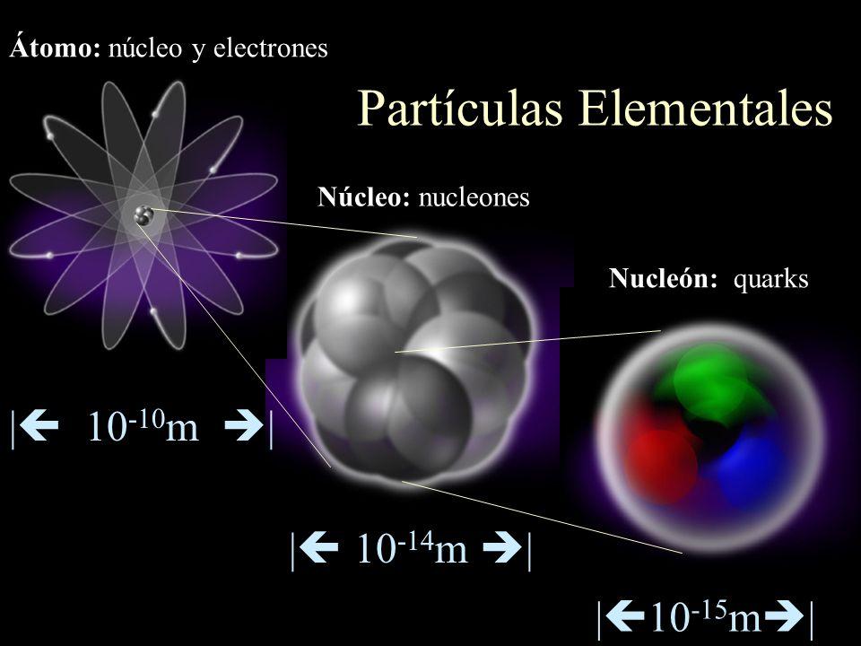 Partículas Elementales José Ignacio Latorre Dept.