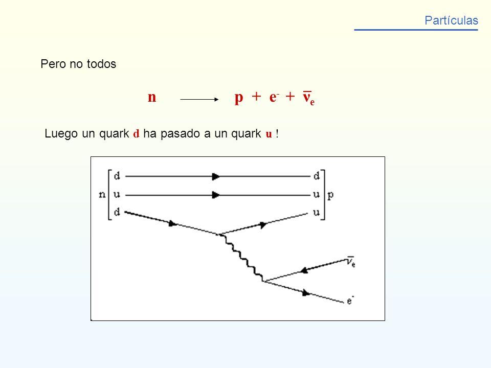 Partículas Pero no todos n p + e - + ν e Luego un quark d ha pasado a un quark u !