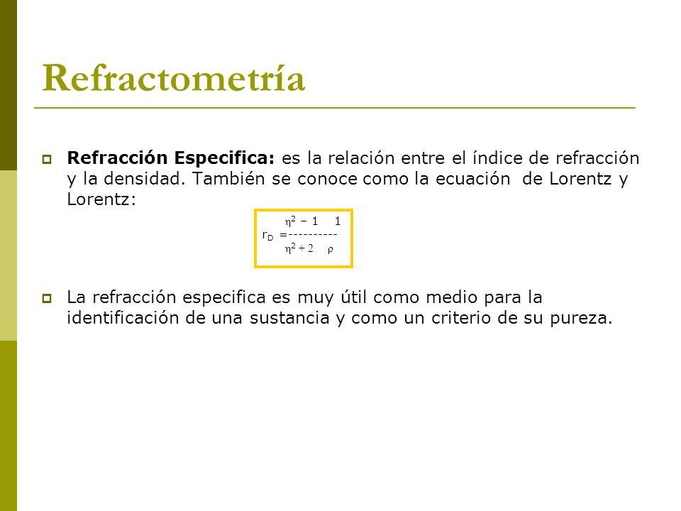 Refracción Especifica: es la relación entre el índice de refracción y la densidad. También se conoce como la ecuación de Lorentz y Lorentz: La refracc