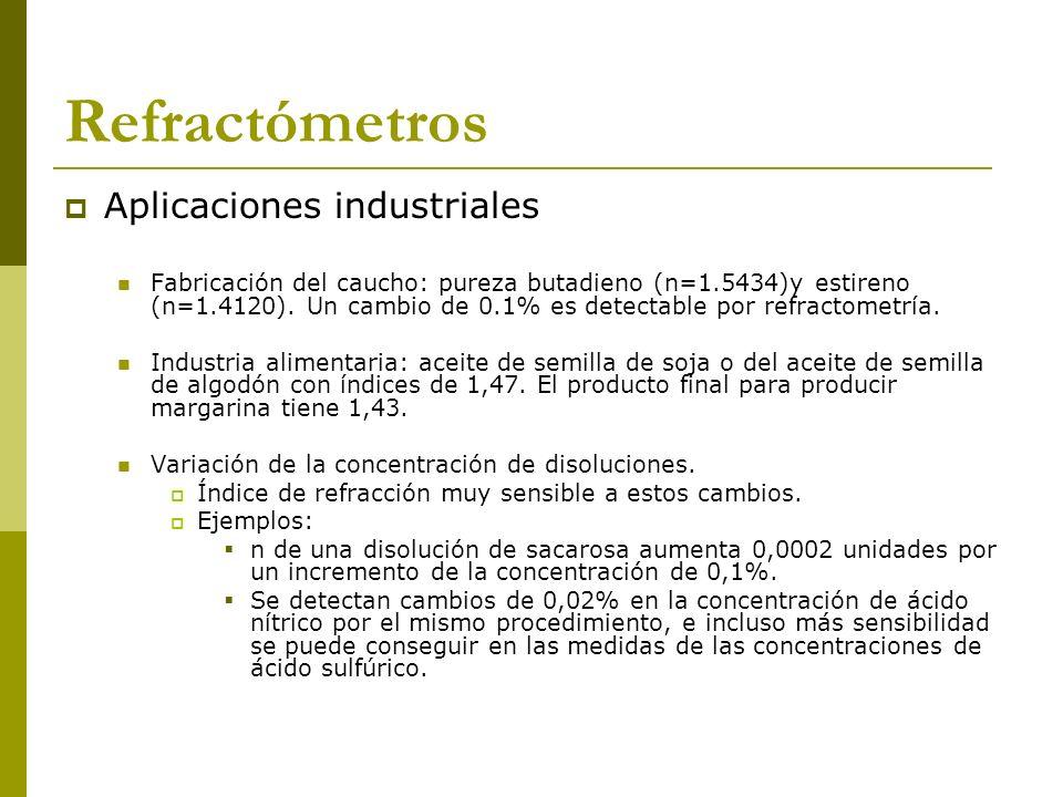 Aplicaciones industriales Fabricación del caucho: pureza butadieno (n=1.5434)y estireno (n=1.4120). Un cambio de 0.1% es detectable por refractometría