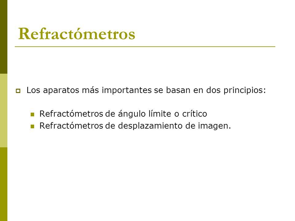 Los aparatos más importantes se basan en dos principios: Refractómetros de ángulo límite o crítico Refractómetros de desplazamiento de imagen. Refract
