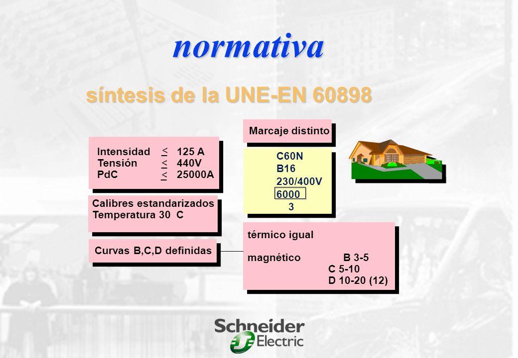 síntesis de la UNE-EN 60898 Marcaje distinto Intensidad125 A Tensión440V PdC25000A Calibres estandarizados Temperatura 30 C Curvas B,C,D definidas térmico igual magnéticoB 3-5 C 5-10 D 10-20 (12) C60N B16 230/400V 6000 3 <_ <_ <_normativa