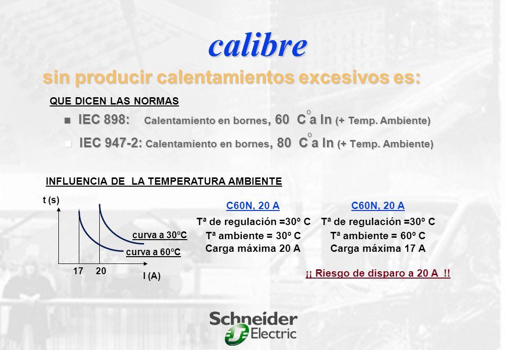 IEC 947-2: Calentamiento en bornes, 80 C a In (+ Temp.