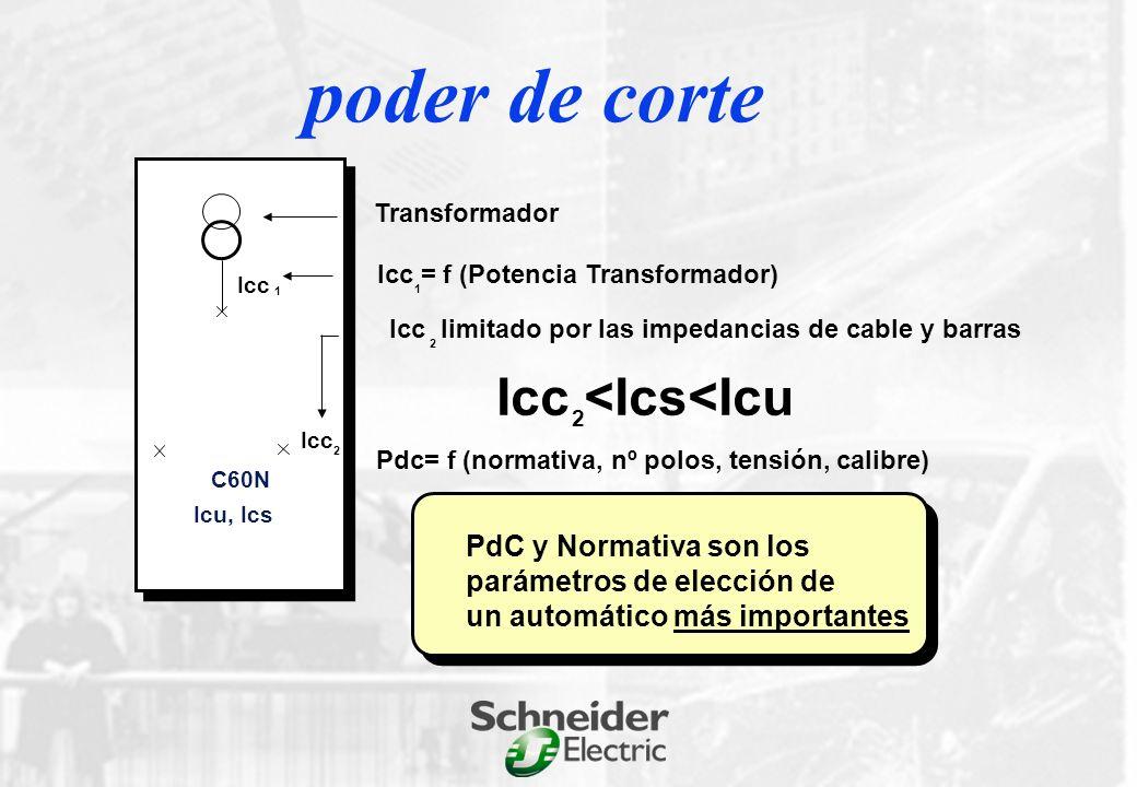 poder de corte Transformador Icc = f (Potencia Transformador) Icc limitado por las impedancias de cable y barras Icc <Ics<Icu Pdc= f (normativa, nº polos, tensión, calibre) PdC y Normativa son los parámetros de elección de un automático más importantes Icc Icu, Ics C60N 1 2 1 2 2