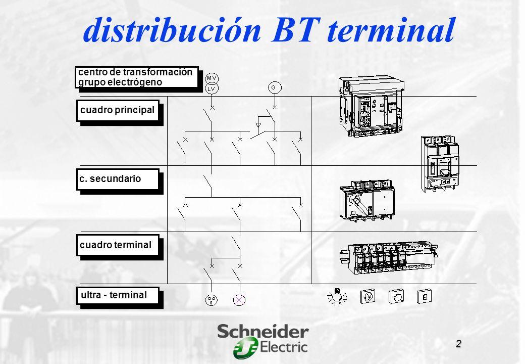 distribución BT terminal centro de transformación grupo electrógeno cuadro principal c.