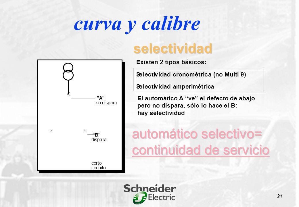 Selectividad cronométrica (no Multi 9) Selectividad amperimétrica B dispara corto circuito A no dispara curva y calibre selectividad El automático A ve el defecto de abajo pero no dispara, sólo lo hace el B: hay selectividad Existen 2 tipos básicos: automático selectivo= continuidad de servicio 21