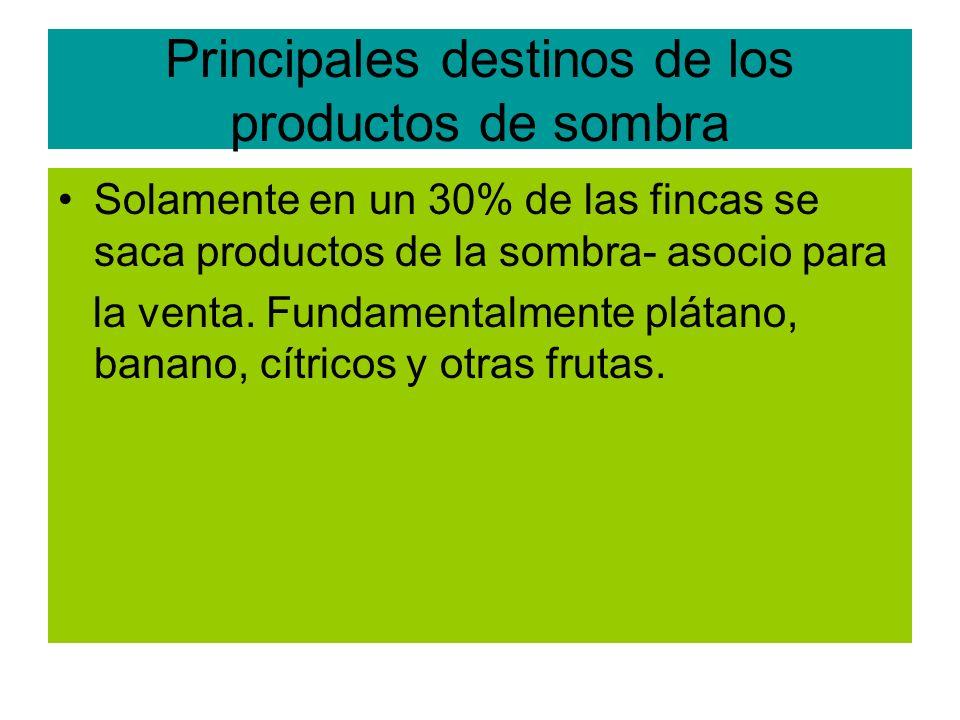 Principales destinos de los productos de sombra Solamente en un 30% de las fincas se saca productos de la sombra- asocio para la venta.