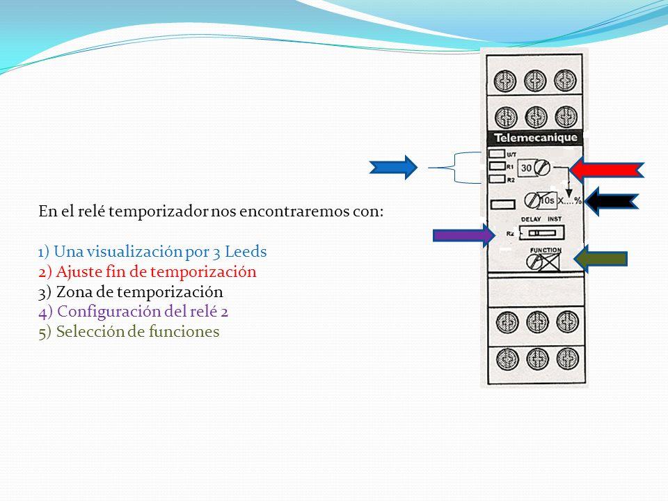 En el relé temporizador nos encontraremos con: 1) Una visualización por 3 Leeds 2) Ajuste fin de temporización 3) Zona de temporización 4) Configuración del relé 2 5) Selección de funciones