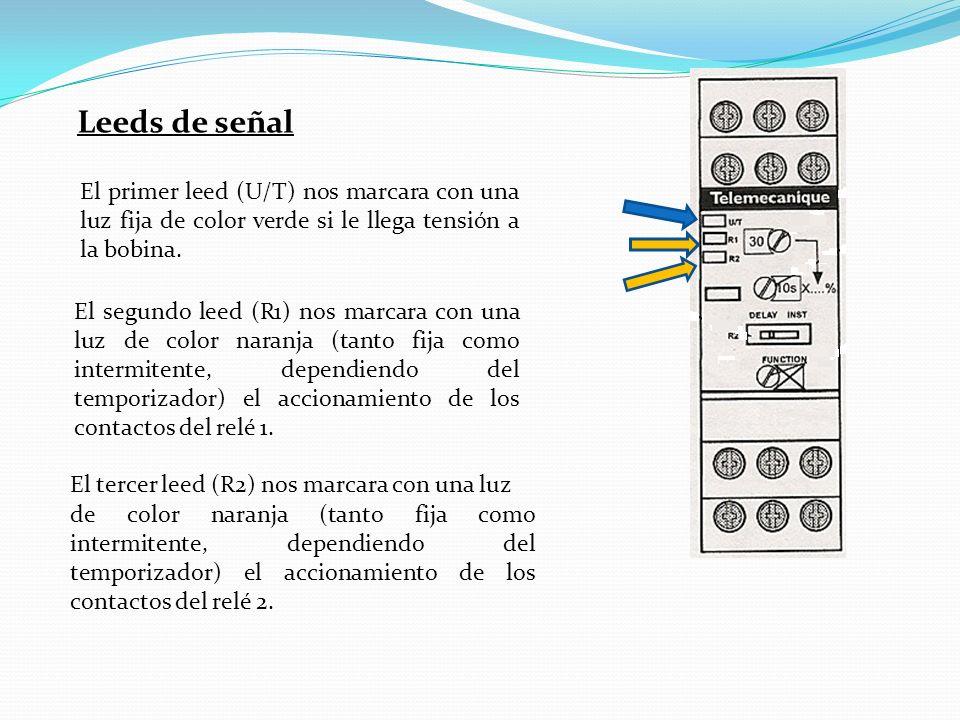 Ajuste de la temporización El ajuste de la temporización lo realizaremos a través de la selección de ajuste de fin de temporización y de la zona de temporización.