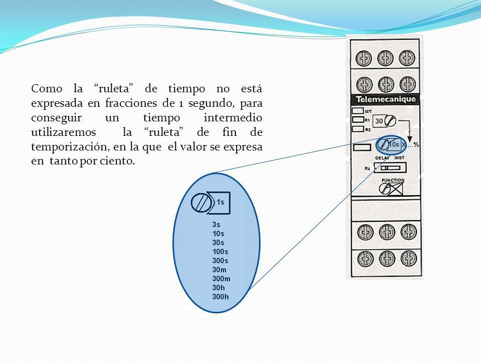 Como la ruleta de tiempo no está expresada en fracciones de 1 segundo, para conseguir un tiempo intermedio utilizaremos la ruleta de fin de temporización, en la que el valor se expresa en tanto por ciento.