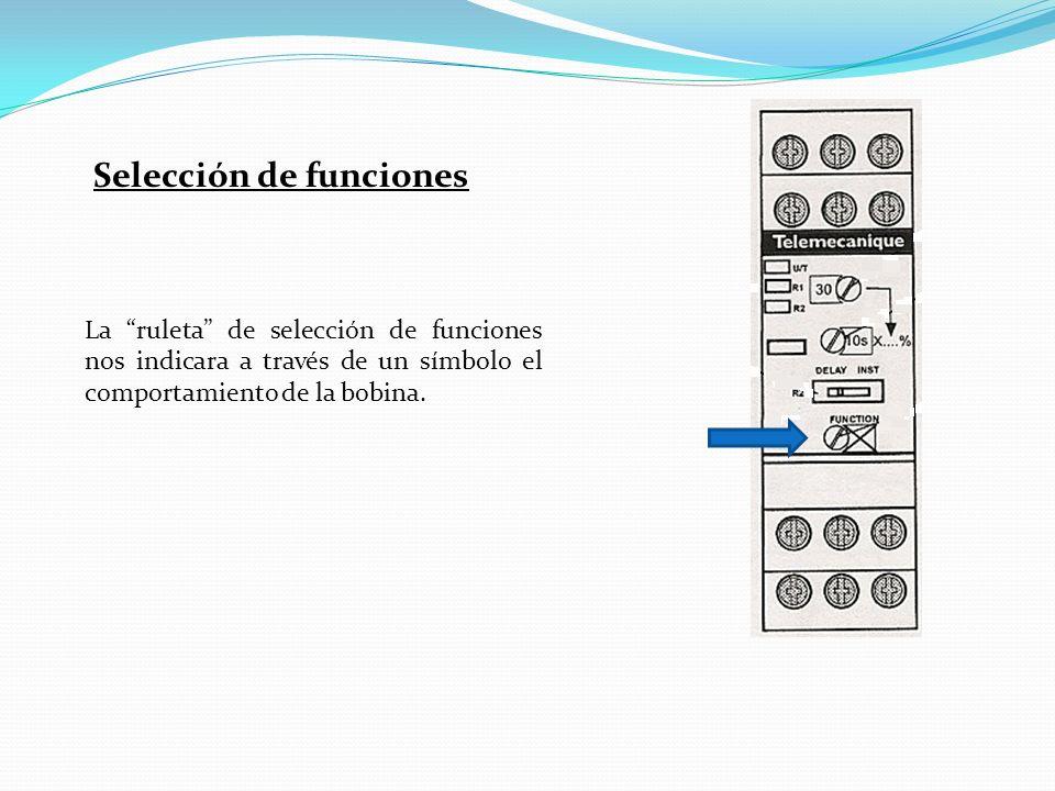 Selección de funciones La ruleta de selección de funciones nos indicara a través de un símbolo el comportamiento de la bobina.