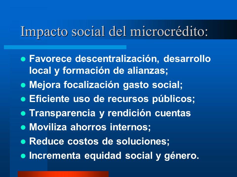 Impacto social del microcrédito: Favorece descentralización, desarrollo local y formación de alianzas; Mejora focalización gasto social; Eficiente uso