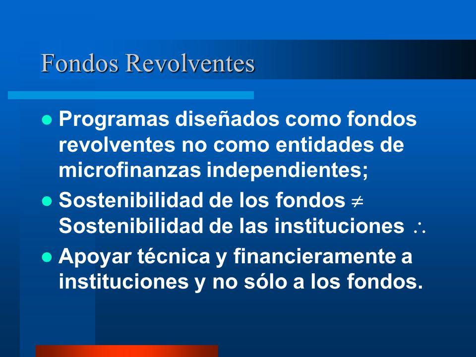 Fondos Revolventes Programas diseñados como fondos revolventes no como entidades de microfinanzas independientes; Sostenibilidad de los fondos Sosteni
