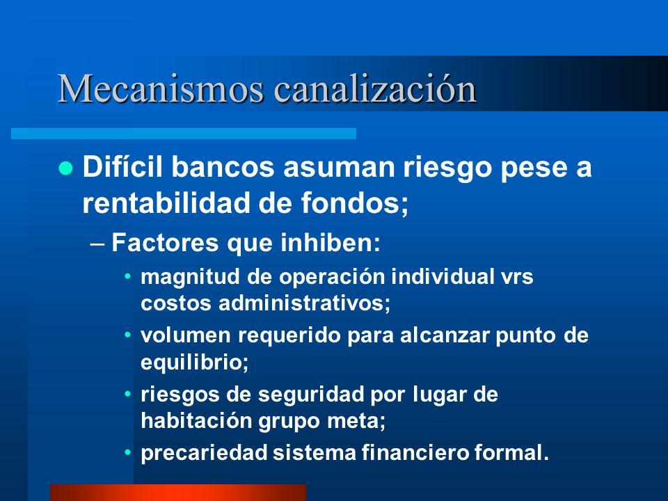 Mecanismos canalización Difícil bancos asuman riesgo pese a rentabilidad de fondos; –Factores que inhiben: magnitud de operación individual vrs costos