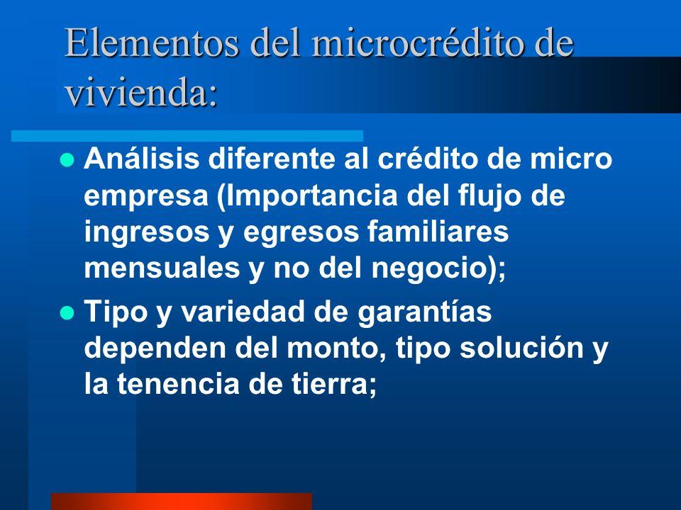 Elementos del microcrédito de vivienda: Análisis diferente al crédito de micro empresa (Importancia del flujo de ingresos y egresos familiares mensual
