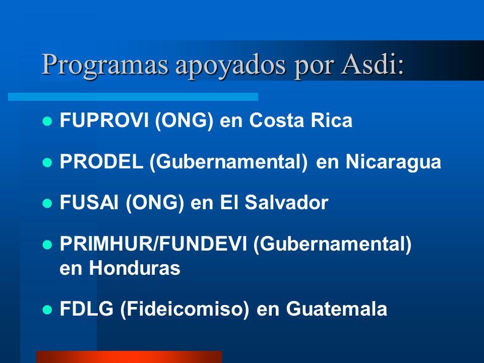 Programas apoyados por Asdi: FUPROVI (ONG) en Costa Rica PRODEL (Gubernamental) en Nicaragua FUSAI (ONG) en El Salvador PRIMHUR/FUNDEVI (Gubernamental