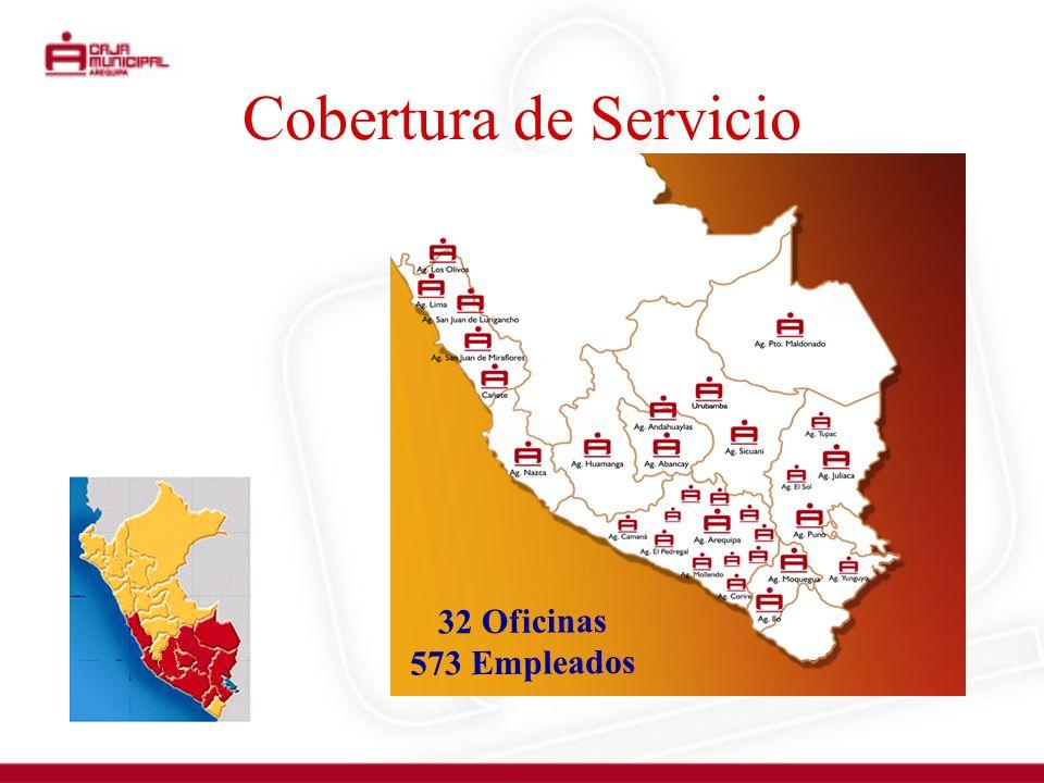 Cobertura de Servicio 32 Oficinas 573 Empleados