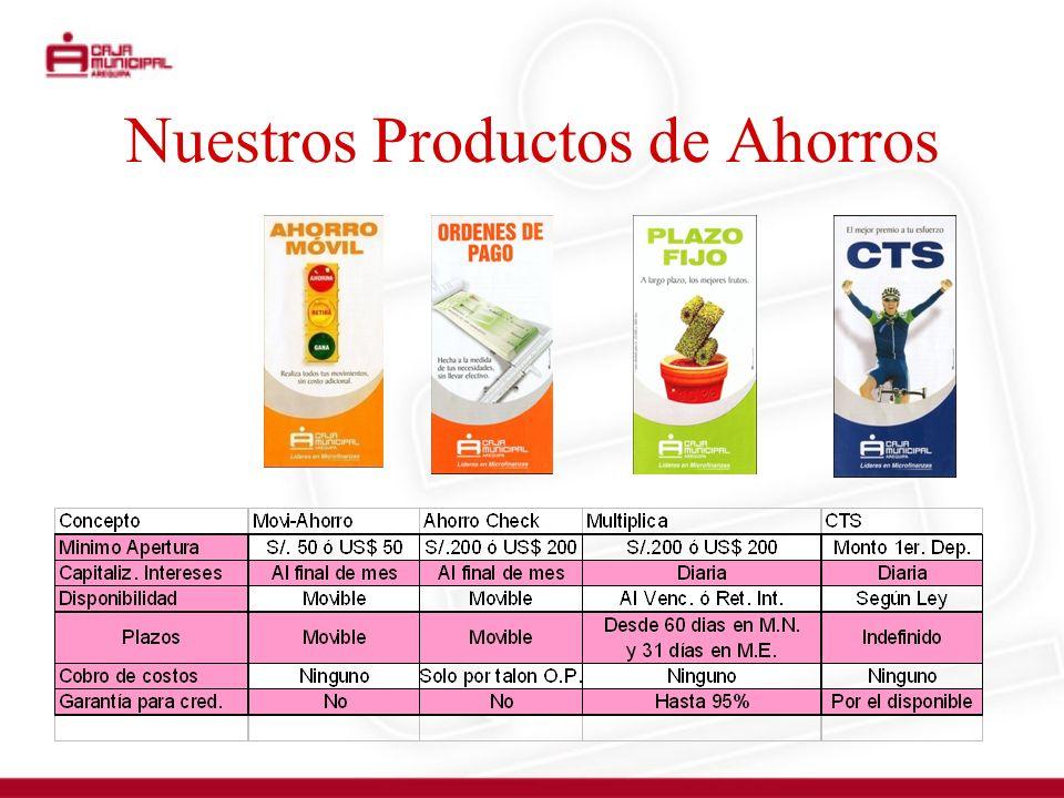 Nuestros Productos de Ahorros