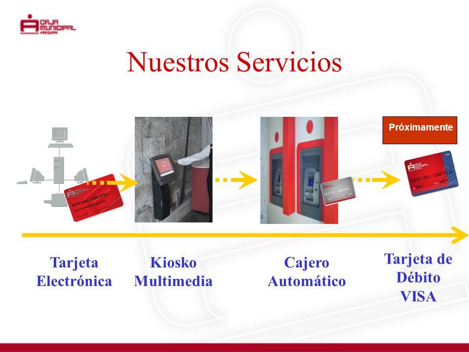 Nuestros Servicios Próximamente Tarjeta Electrónica Kiosko Multimedia Cajero Automático Tarjeta de Débito VISA Próximamente