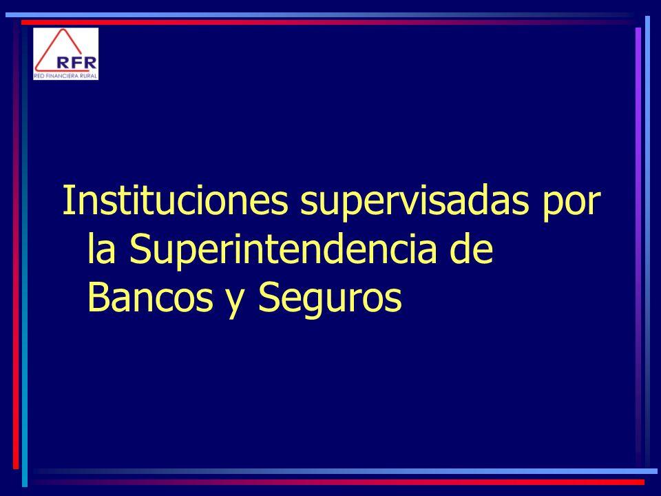 Instituciones supervisadas por la Superintendencia de Bancos y Seguros