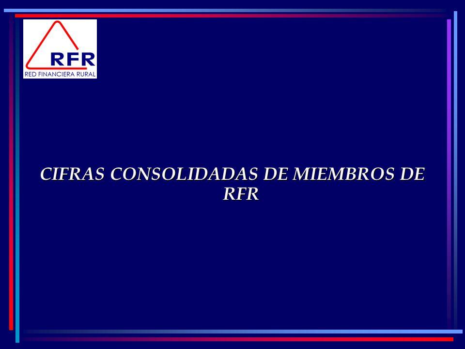 CIFRAS CONSOLIDADAS DE MIEMBROS DE RFR