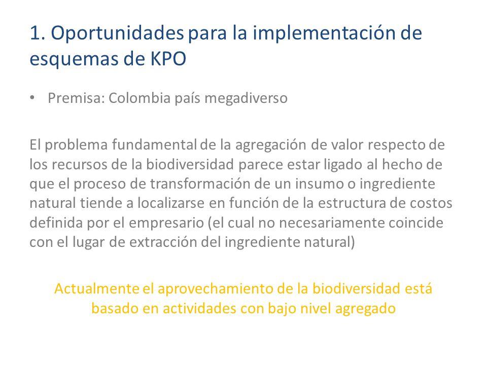 1. Oportunidades para la implementación de esquemas de KPO Premisa: Colombia país megadiverso El problema fundamental de la agregación de valor respec