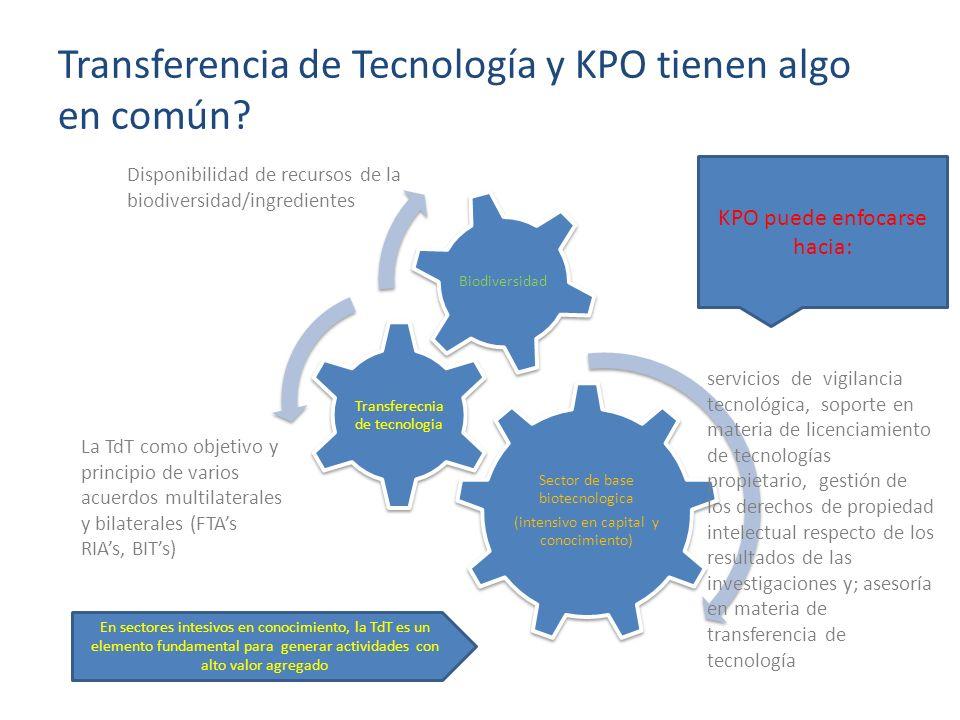 Transferencia de Tecnología y KPO tienen algo en común? Sector de base biotecnologica (intensivo en capital y conocimiento) Transferecnia de tecnologi