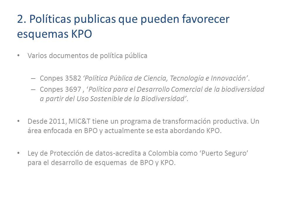 2. Políticas publicas que pueden favorecer esquemas KPO Varios documentos de política pública – Conpes 3582 Política Pública de Ciencia, Tecnología e